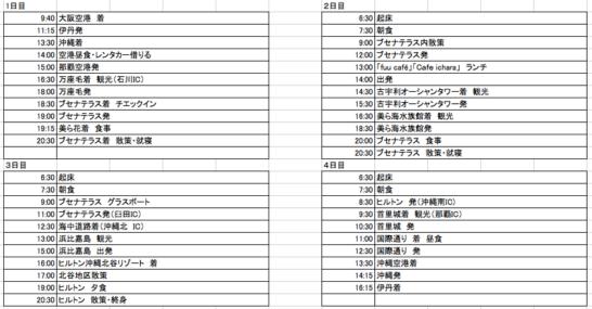 okinawa-koutei