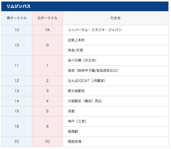 バスをご利用の方へ___大阪国際空港(伊丹空港)
