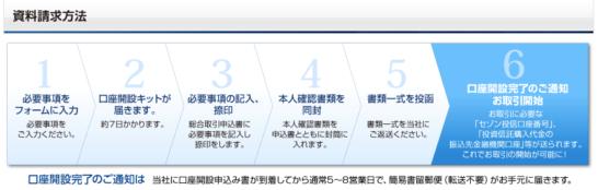 投資信託のセゾン投信資料請求方法