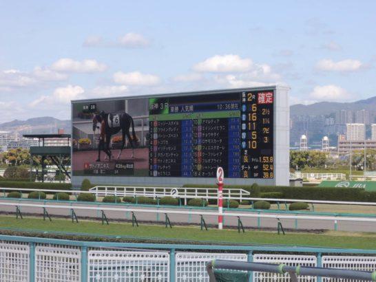 阪神競馬場電光掲示板